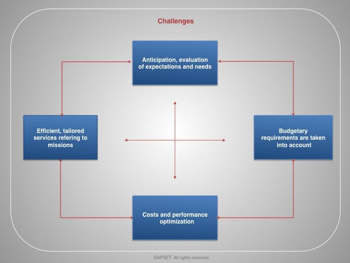 Challenges-en
