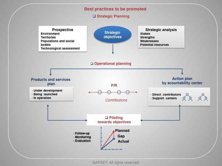 Best practices to be promoted-en